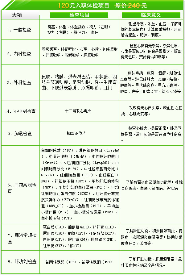 北京入职体检报告一搬多久能出来